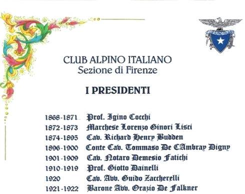 elenco dei primi presidenti